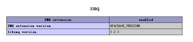zmq-php-extension